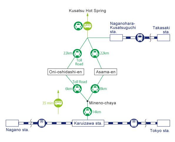Onioshidashi