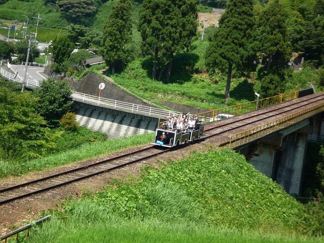 Amaterase Railway Super cart