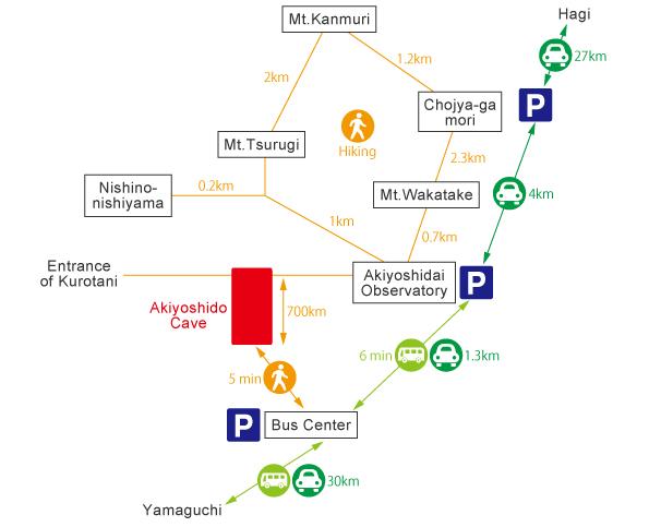 Akiyoshidai/Akiyoshido